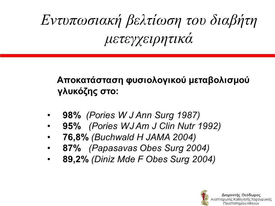 Εντυπωσιακή βελτίωση του διαβήτη μετεγχειρητικά