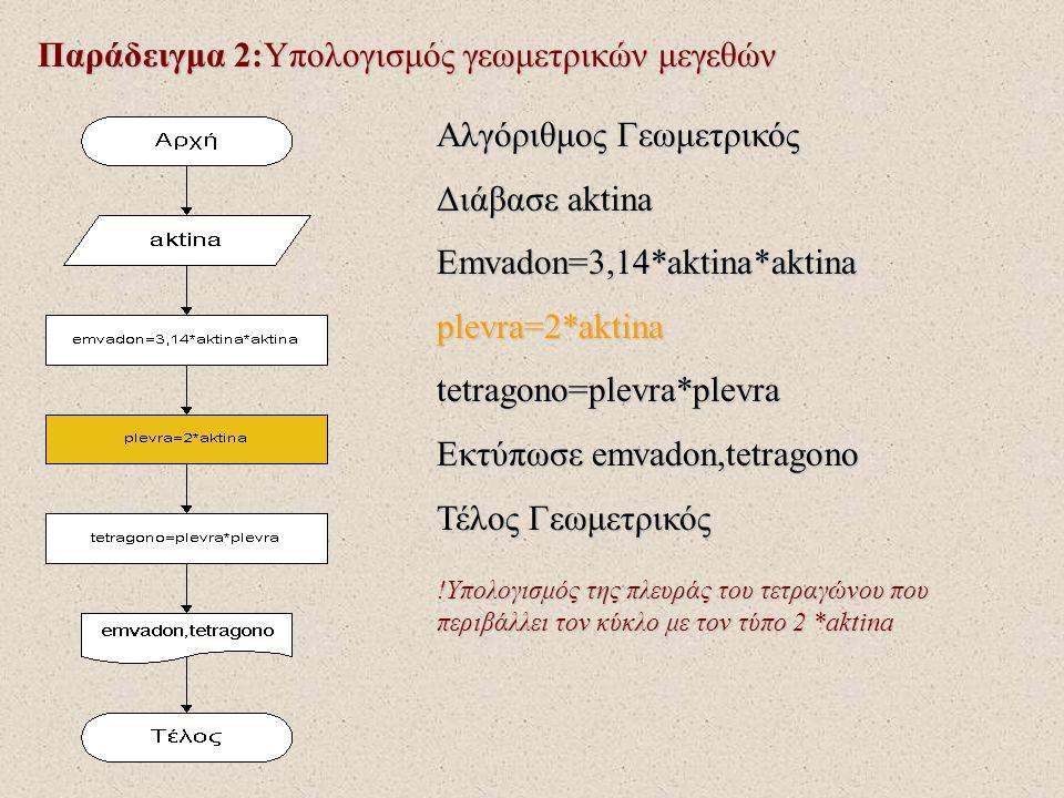 Παράδειγμα 2:Υπολογισμός γεωμετρικών μεγεθών
