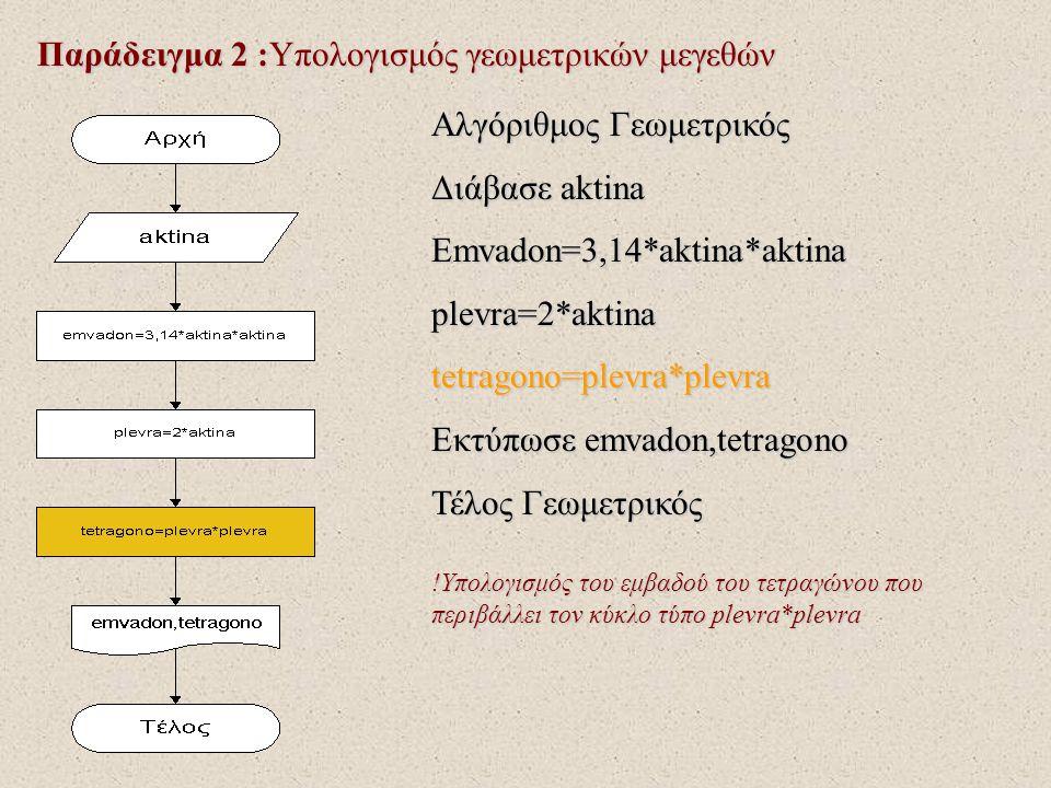 Παράδειγμα 2 :Υπολογισμός γεωμετρικών μεγεθών