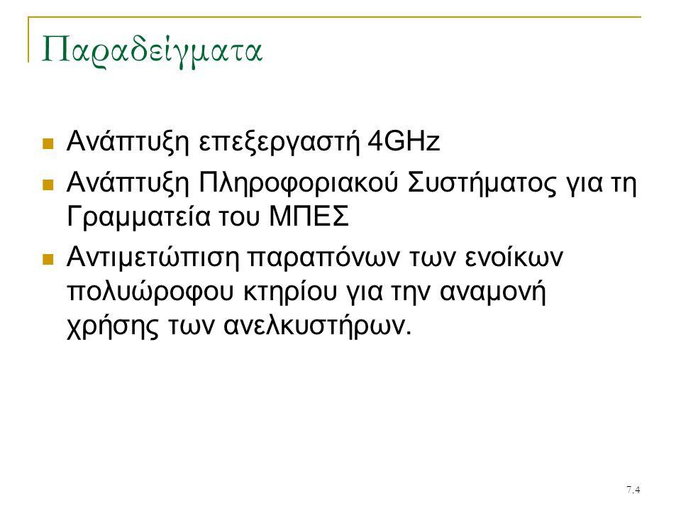Παραδείγματα Ανάπτυξη επεξεργαστή 4GHz
