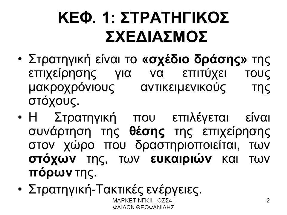 ΚΕΦ. 1: ΣΤΡΑΤΗΓΙΚΟΣ ΣΧΕΔΙΑΣΜΟΣ