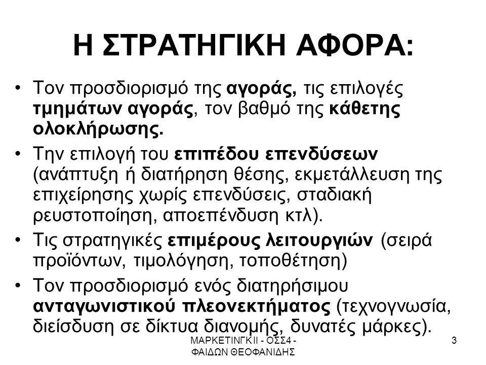 ΜΑΡΚΕΤΙΝΓΚ ΙΙ - ΟΣΣ4 - ΦΑΙΔΩΝ ΘΕΟΦΑΝΙΔΗΣ
