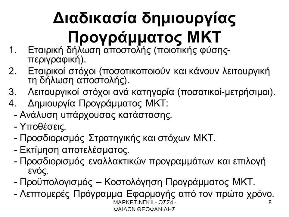 Διαδικασία δημιουργίας Προγράμματος ΜΚΤ