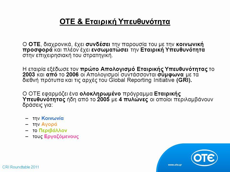 ΟΤΕ & Εταιρική Υπευθυνότητα