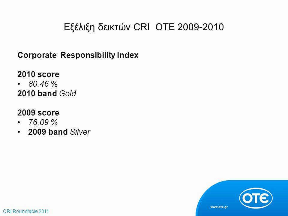 Εξέλιξη δεικτών CRI OTE 2009-2010