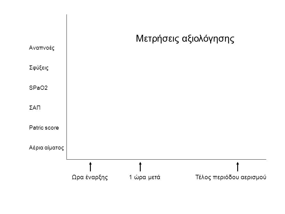 Μετρήσεις αξιολόγησης