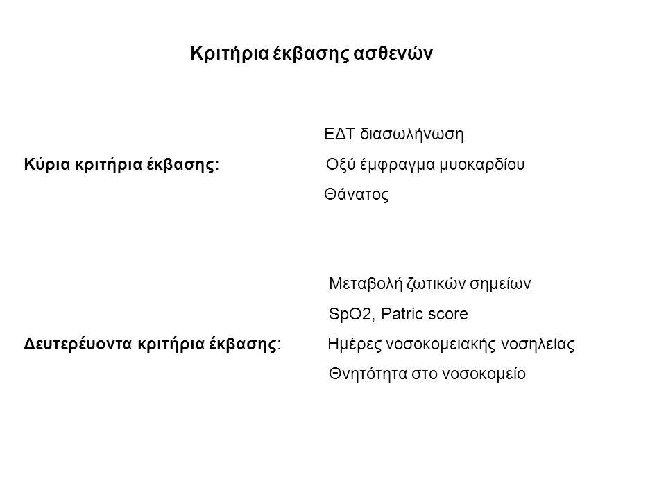 Κριτήρια έκβασης ασθενών