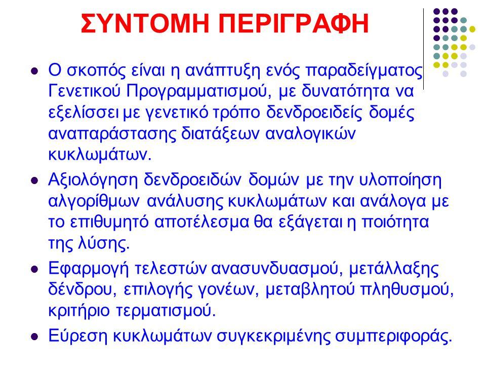 ΣΥΝΤΟΜΗ ΠΕΡΙΓΡΑΦΗ