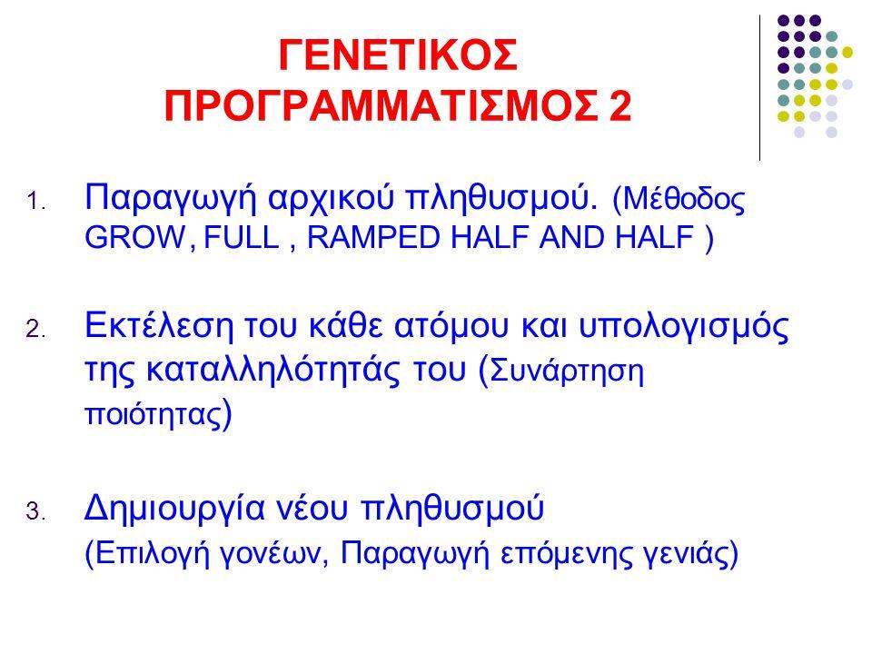 ΓΕΝΕΤΙΚΟΣ ΠΡΟΓΡΑΜΜΑΤΙΣΜΟΣ 2