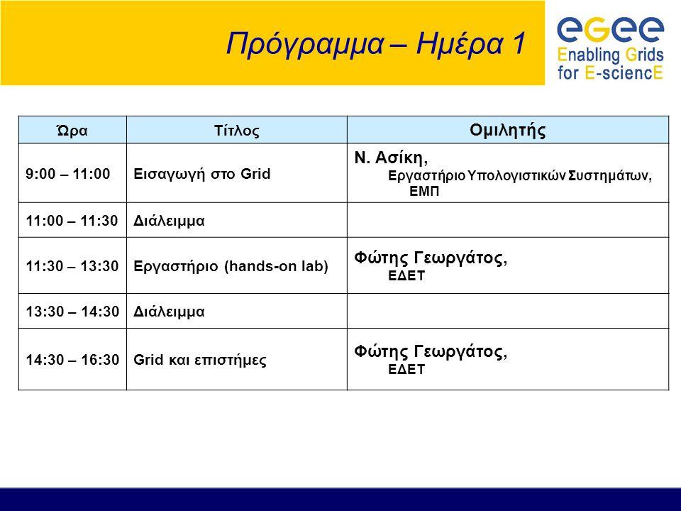 Πρόγραμμα – Ημέρα 1 Ομιλητής Ν. Ασίκη, Φώτης Γεωργάτος, Ώρα Τίτλος