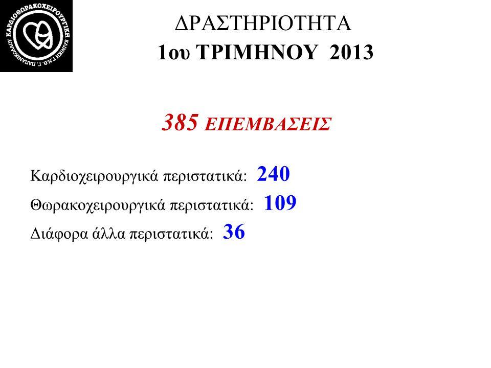 ΔΡΑΣΤΗΡΙΟΤΗΤΑ 1ου ΤΡΙΜΗΝΟΥ 2013