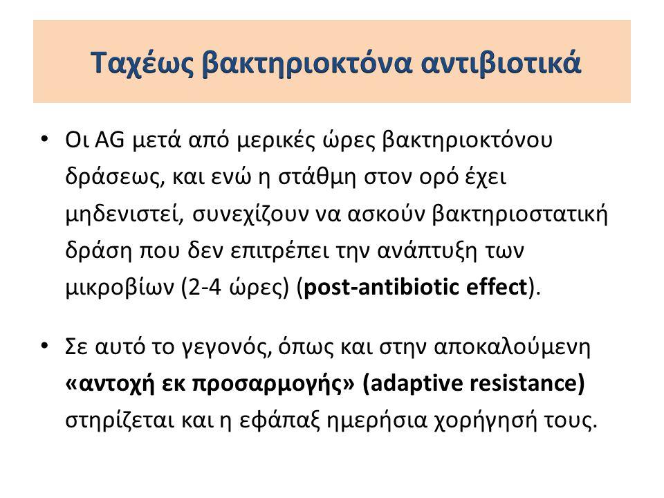 Ταχέως βακτηριοκτόνα αντιβιοτικά