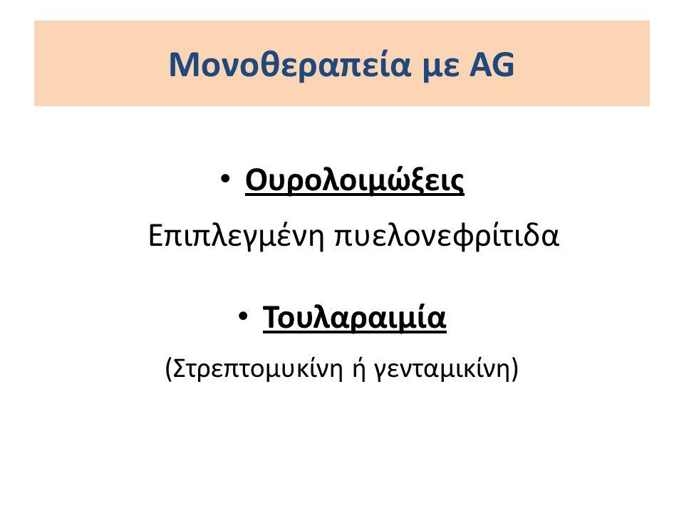 Μονοθεραπεία με AG Ουρολοιμώξεις Επιπλεγμένη πυελονεφρίτιδα