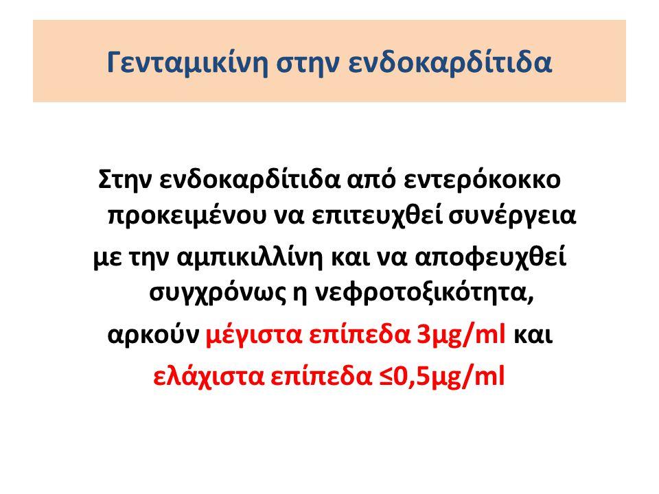 Γενταμικίνη στην ενδοκαρδίτιδα