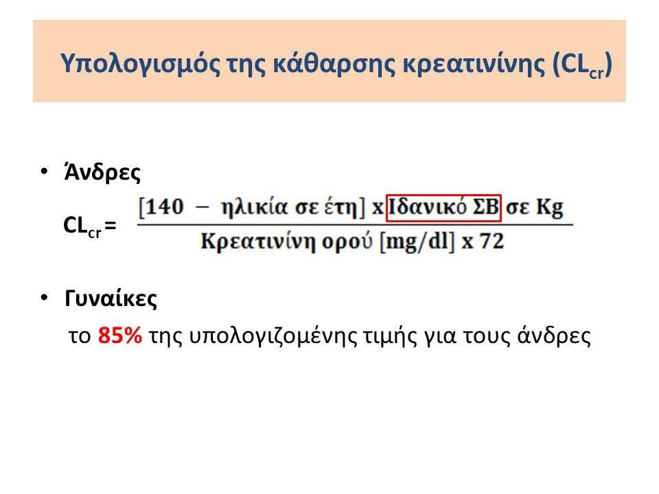 Υπολογισμός της κάθαρσης κρεατινίνης (CLcr)