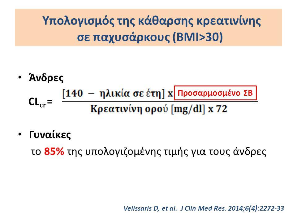 Υπολογισμός της κάθαρσης κρεατινίνης σε παχυσάρκους (ΒΜΙ>30)
