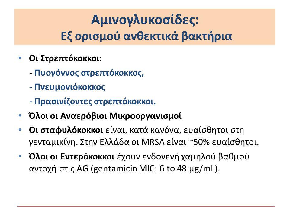 Αμινογλυκοσίδες: Εξ ορισμού ανθεκτικά βακτήρια