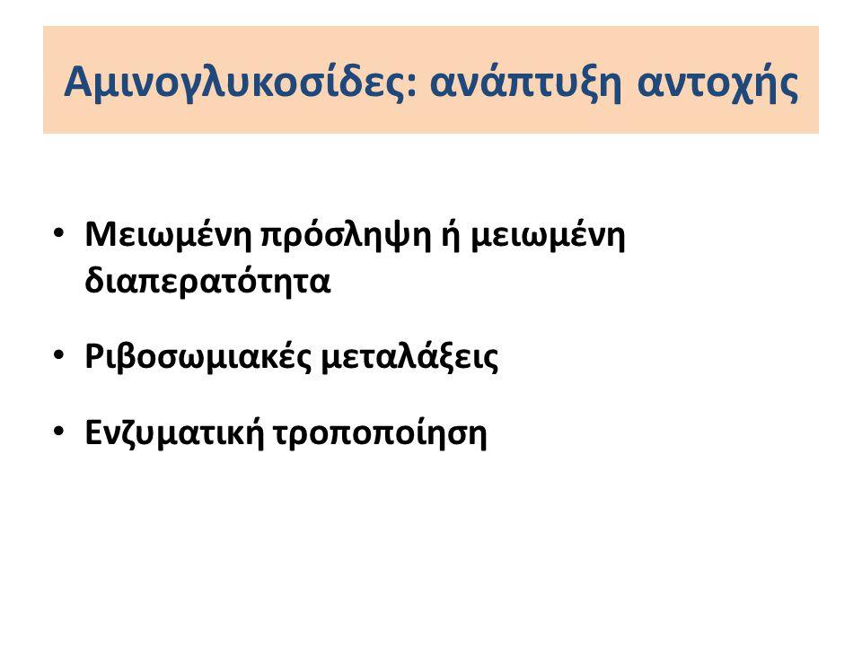 Αμινογλυκοσίδες: ανάπτυξη αντοχής