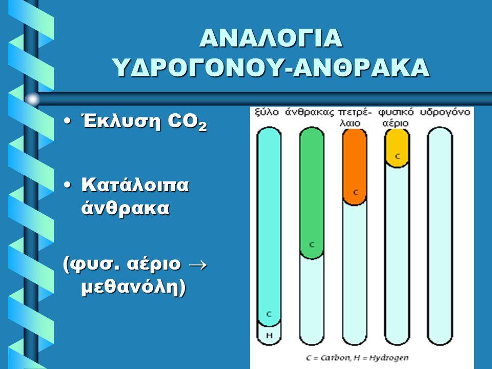 ΑΝΑΛΟΓΙΑ ΥΔΡΟΓΟΝΟΥ-ΑΝΘΡΑΚΑ