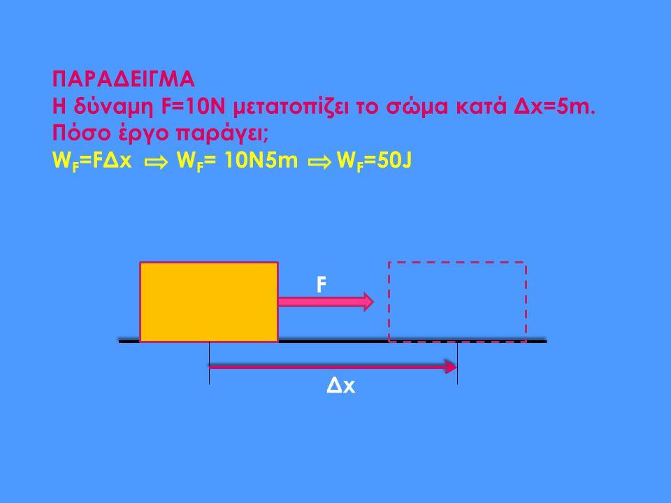 ΠΑΡΑΔΕΙΓΜΑ Η δύναμη F=10N μετατοπίζει το σώμα κατά Δx=5m. Πόσο έργο παράγει; WF=FΔx WF= 10N5m WF=50J.