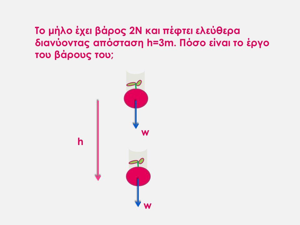 Το μήλο έχει βάρος 2N και πέφτει ελεύθερα διανύοντας απόσταση h=3m