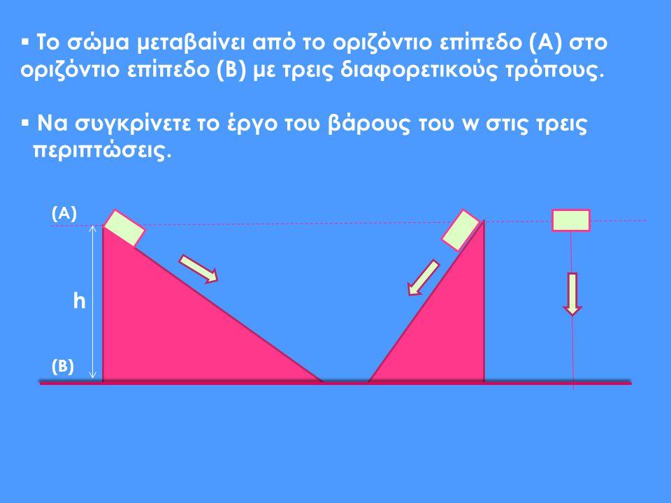 Να συγκρίνετε το έργο του βάρους του w στις τρεις περιπτώσεις.