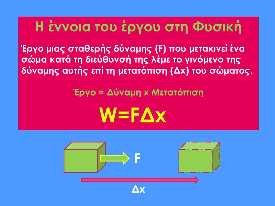 Η έννοια του έργου στη Φυσική Έργο = Δύναμη x Μετατόπιση