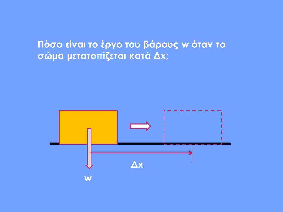 Πόσο είναι το έργο του βάρους w όταν το σώμα μετατοπίζεται κατά Δx;