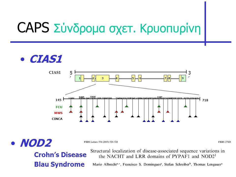 CAPS Σύνδρομα σχετ. Κρυοπυρίνη