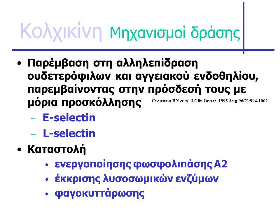 Κολχικίνη Μηχανισμοί δράσης