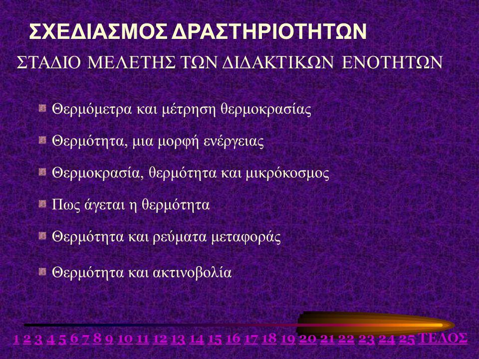 ΣΧΕΔΙΑΣΜΟΣ ΔΡΑΣΤΗΡΙΟΤΗΤΩΝ