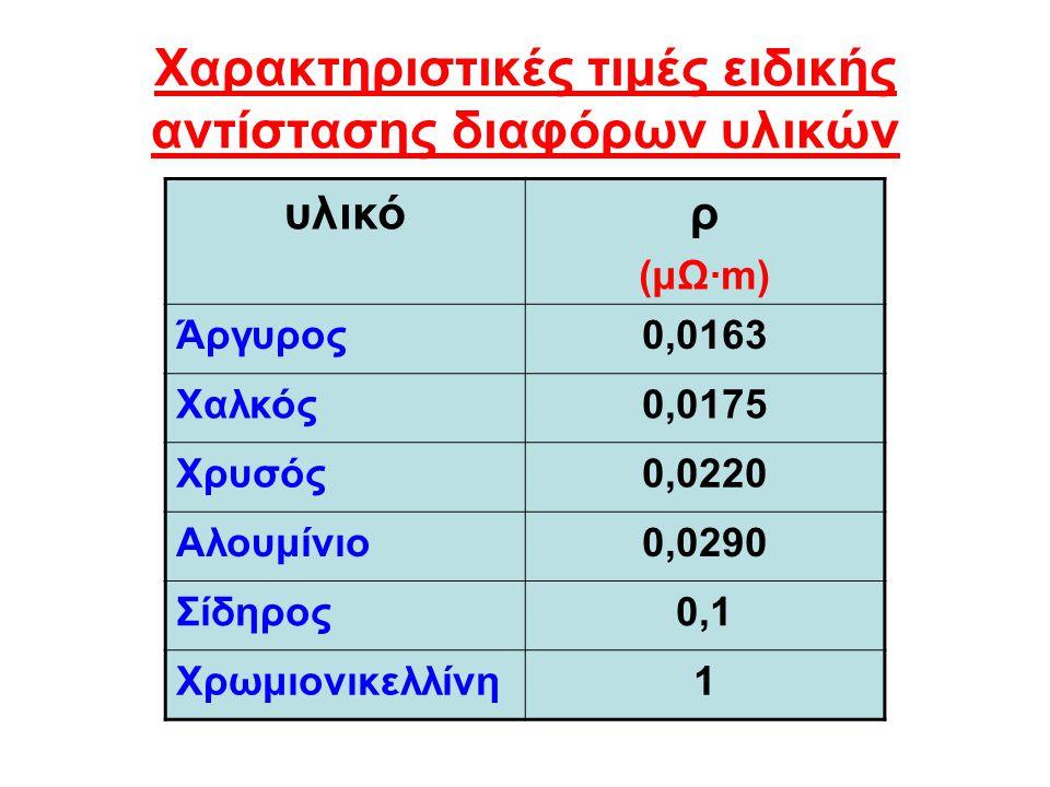 Χαρακτηριστικές τιμές ειδικής αντίστασης διαφόρων υλικών