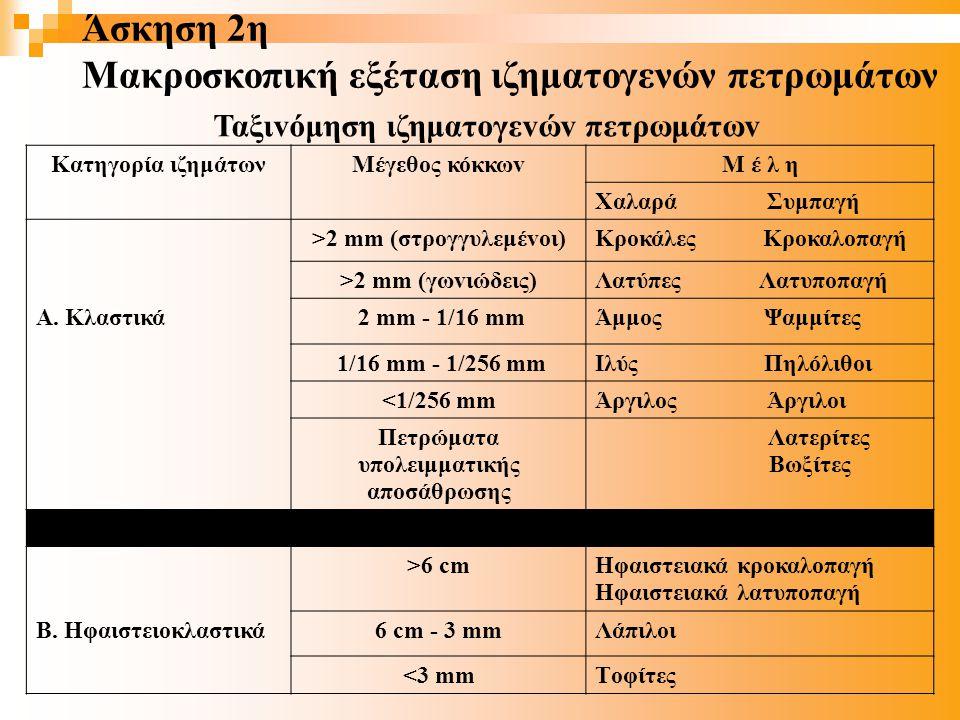 Άσκηση 2η Μακροσκοπική εξέταση ιζηματογενών πετρωμάτων