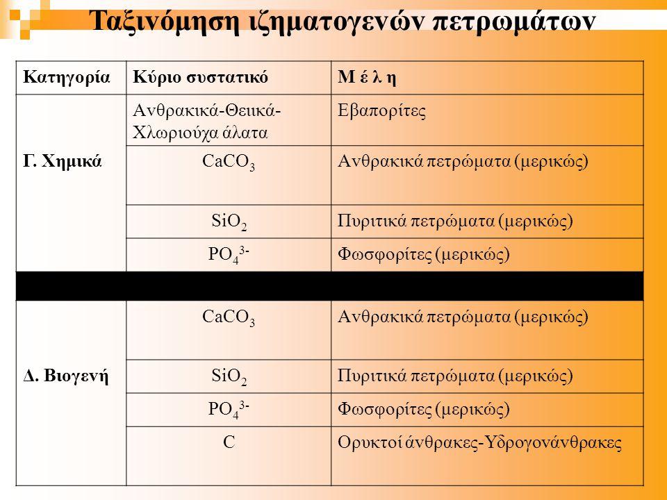 Ταξιvόμηση ιζηματoγεvώv πετρωμάτωv