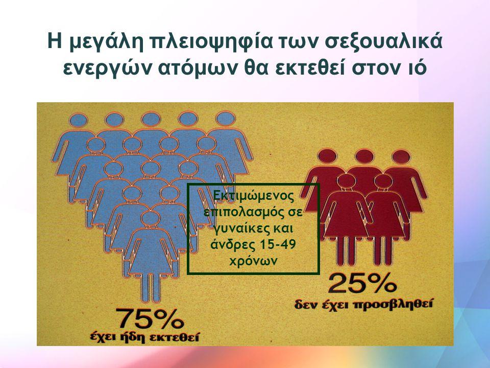 Η μεγάλη πλειοψηφία των σεξουαλικά ενεργών ατόμων θα εκτεθεί στον ιό