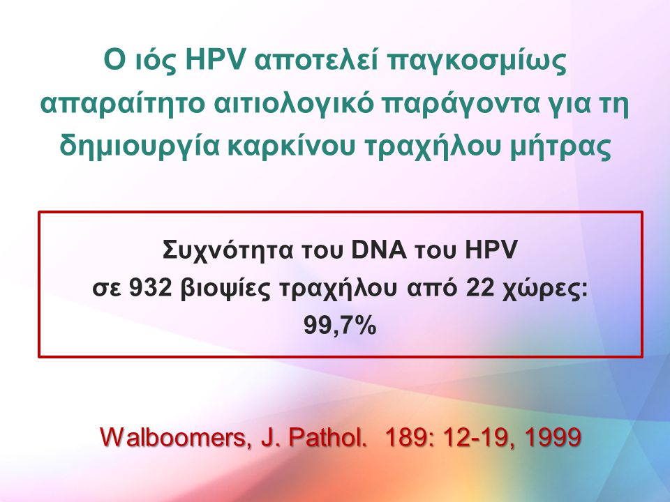 Ο ιός HPV αποτελεί παγκοσμίως
