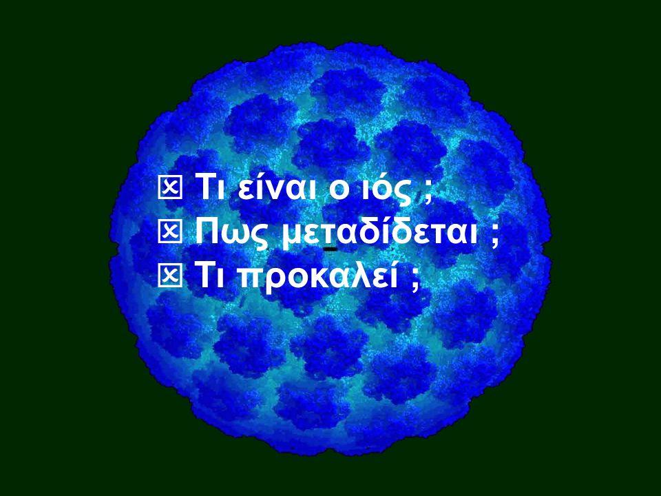  Τι είναι ο ιός ;  Πως μεταδίδεται ;  Τι προκαλεί ;