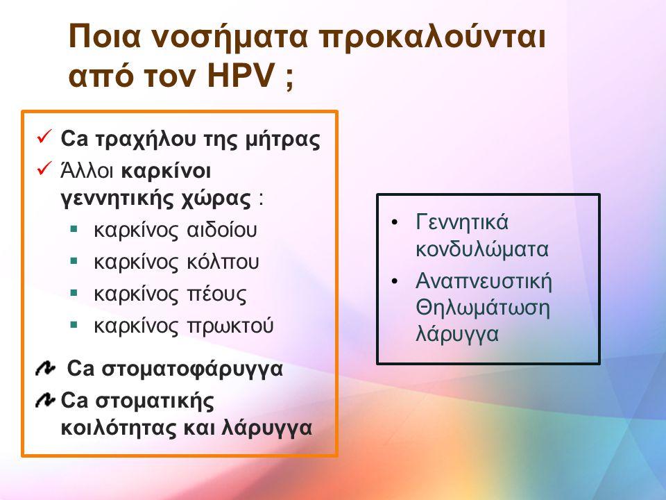 Ποια νοσήματα προκαλούνται από τον HPV ;