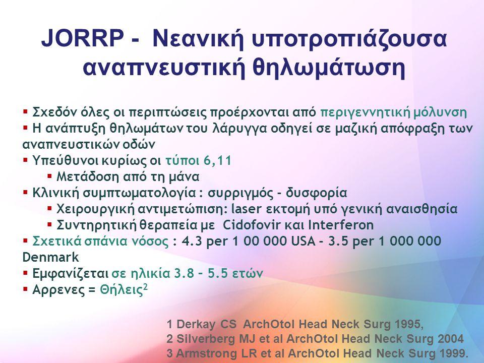 JORRP - Νεανική υποτροπιάζουσα αναπνευστική θηλωμάτωση
