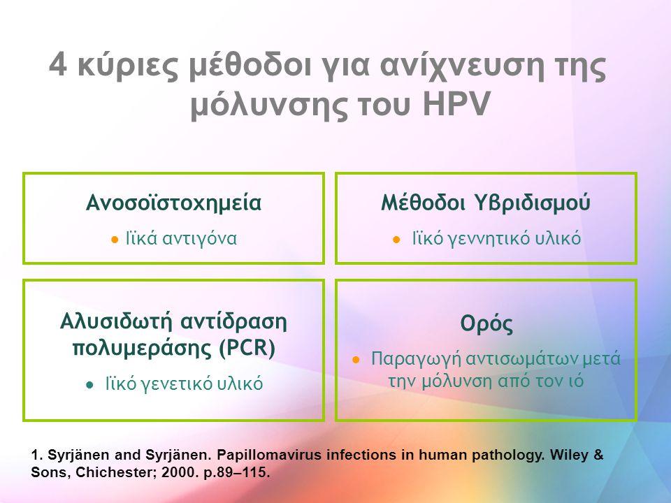 4 κύριες μέθοδοι για ανίχνευση της μόλυνσης του HPV