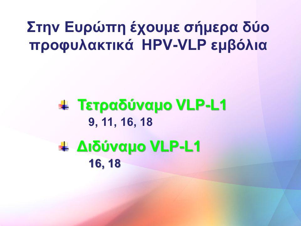 Στην Ευρώπη έχουμε σήμερα δύο προφυλακτικά HPV-VLP εμβόλια