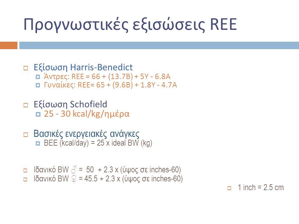 Προγνωστικές εξισώσεις REE