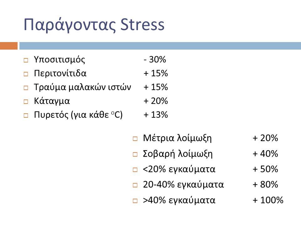 Παράγοντας Stress Μέτρια λοίμωξη + 20% Σοβαρή λοίμωξη + 40%