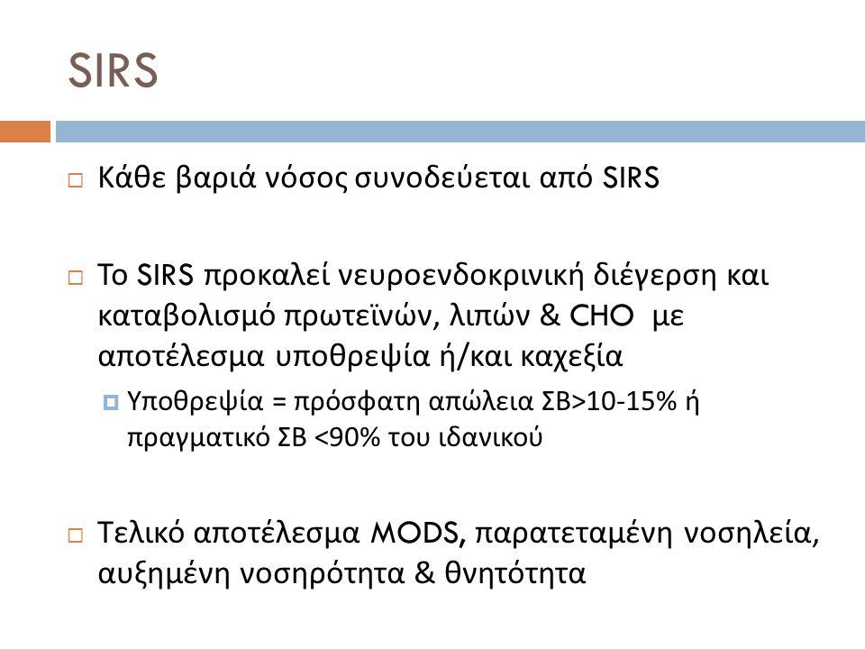 SIRS Κάθε βαριά νόσος συνοδεύεται από SIRS