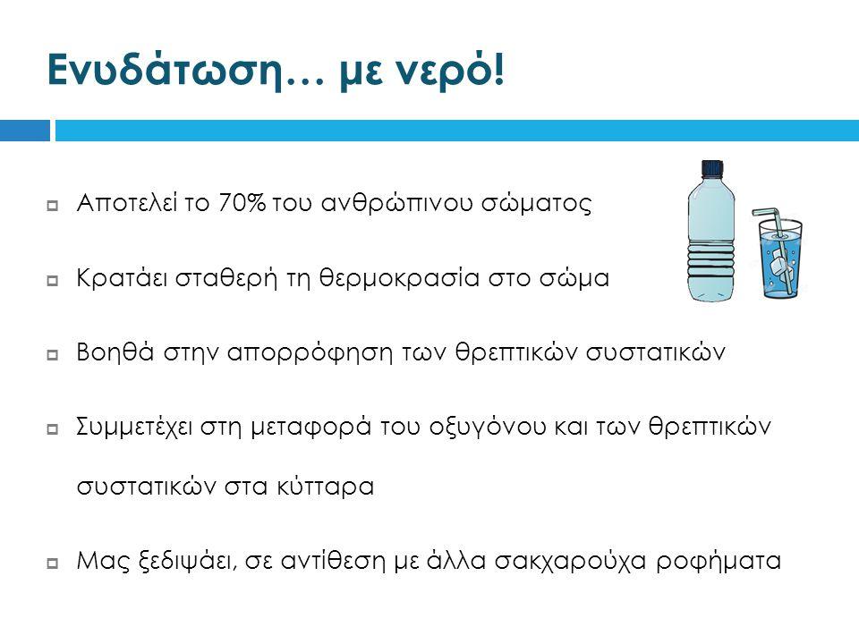 Ενυδάτωση… με νερό! Αποτελεί το 70% του ανθρώπινου σώματος