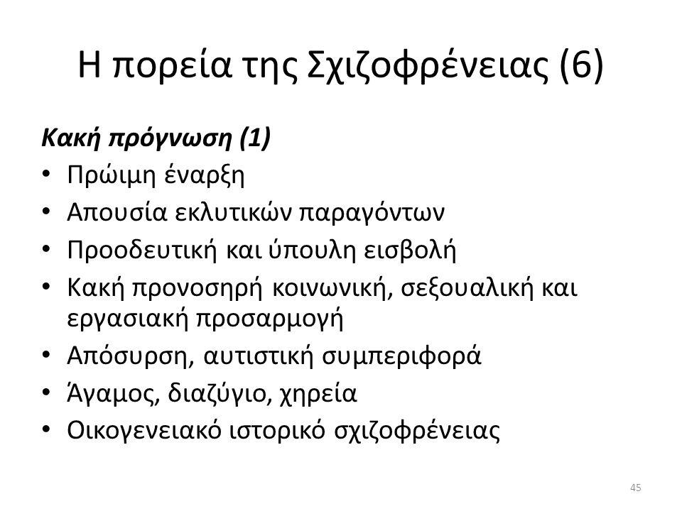 Η πορεία της Σχιζοφρένειας (6)