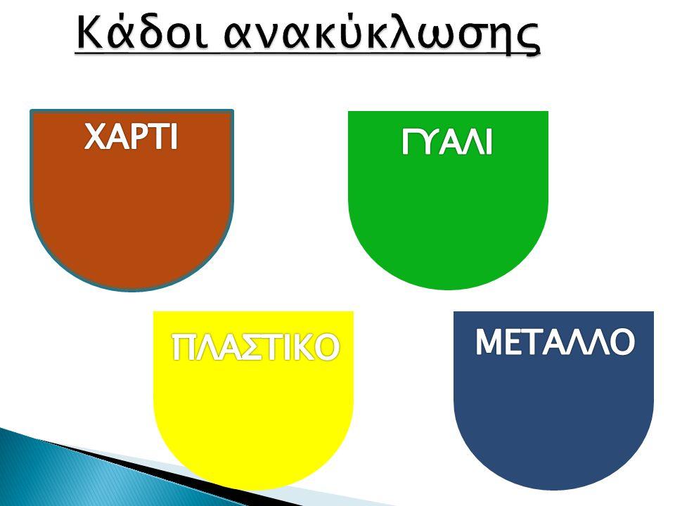 Κάδοι ανακύκλωσης ΧΑΡΤΙ ΓΥΑΛΙ ΜΕΤΑΛΛΟ ΠΛΑΣΤΙΚΟ