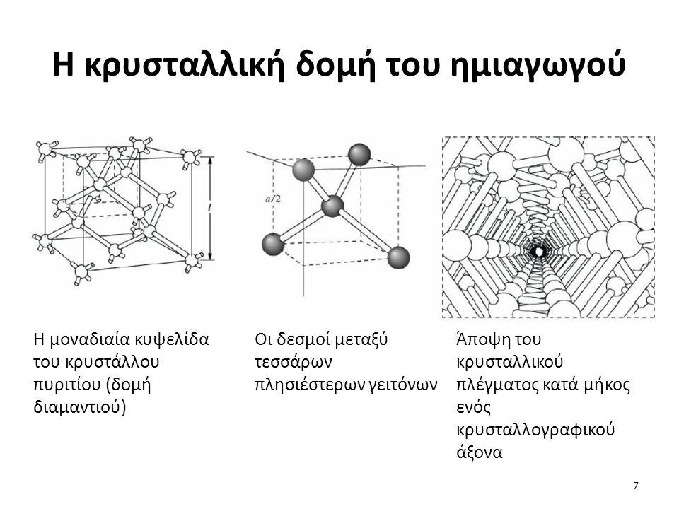 Η κρυσταλλική δομή του ημιαγωγού