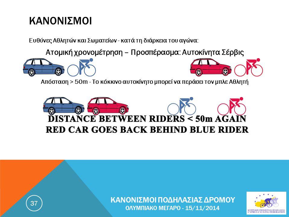 Ατομική χρονομέτρηση – Προσπέρασμα: Αυτοκίνητα Σέρβις