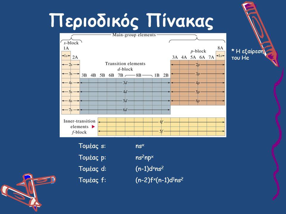Περιοδικός Πίνακας Τομέας s: nsx Τομέας p: ns2npx Τομέας d: (n-1)dxns2